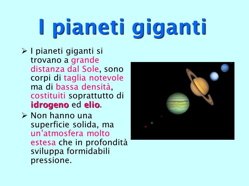 I pianeti giganti idrogenoelio I pianeti giganti si trovano a grande distanza dal Sole, sono corpi di taglia notevole ma di bassa densità, costituiti