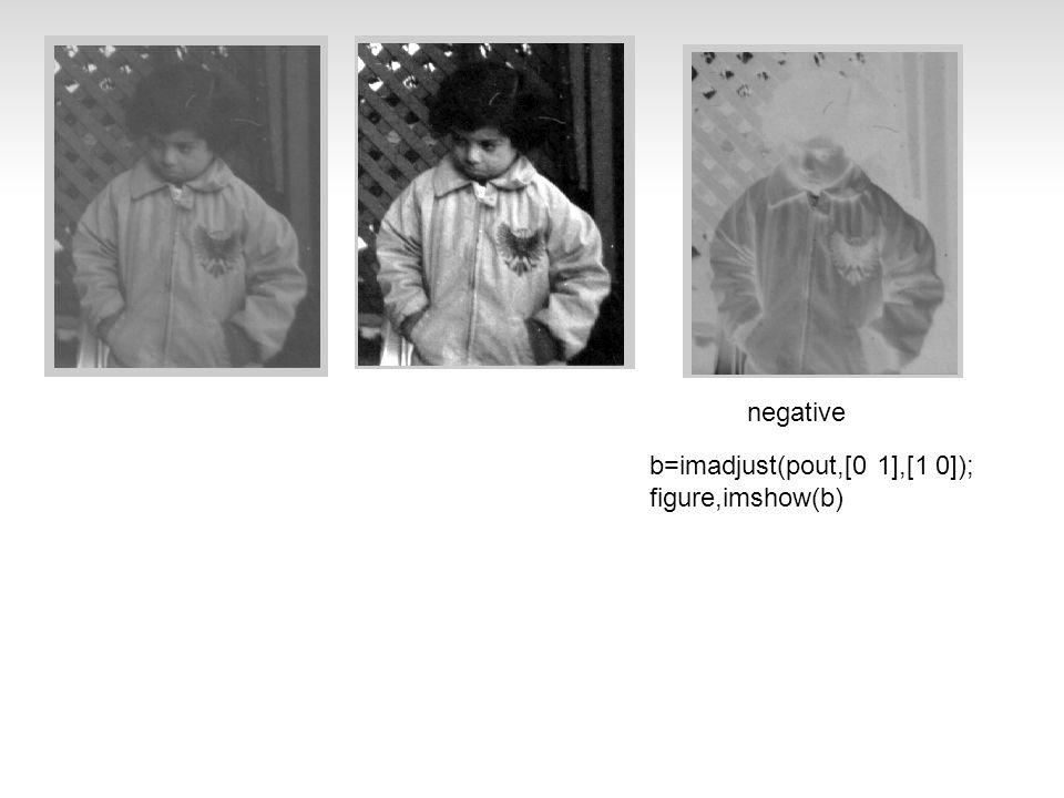 Bimodal histogram Esercizio 4 Create a 400x400 image with normally distributed pixels.