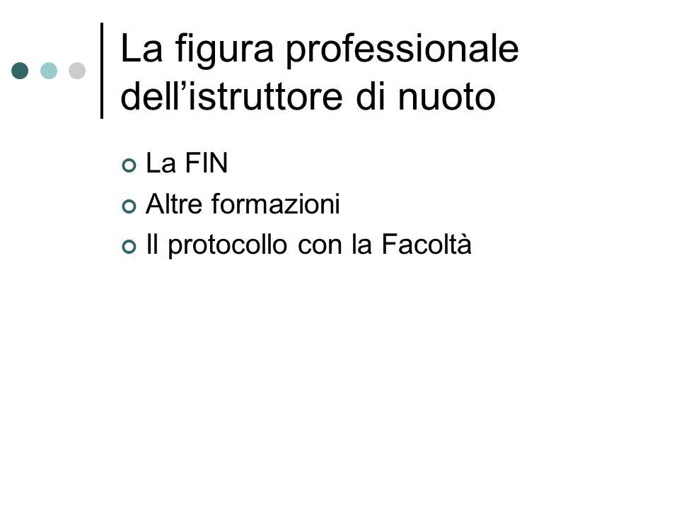 La figura professionale dellistruttore di nuoto La FIN Altre formazioni Il protocollo con la Facoltà