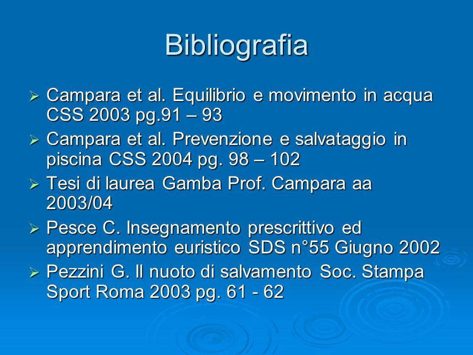 Bibliografia Campara et al.Equilibrio e movimento in acqua CSS 2003 pg.91 – 93 Campara et al.