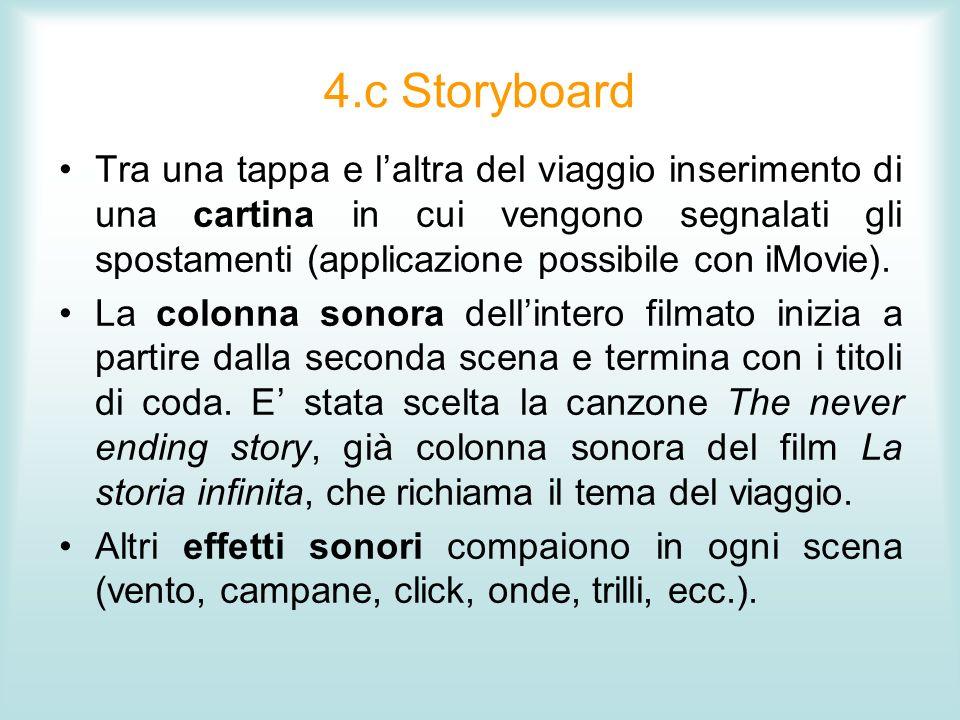 4.c Storyboard Tra una tappa e laltra del viaggio inserimento di una cartina in cui vengono segnalati gli spostamenti (applicazione possibile con iMov