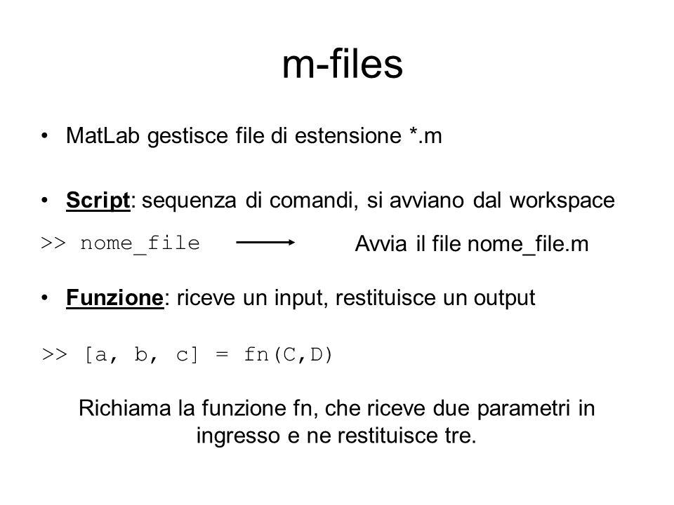 m-files MatLab gestisce file di estensione *.m Script: sequenza di comandi, si avviano dal workspace Funzione: riceve un input, restituisce un output