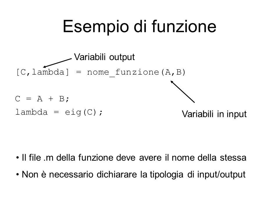 Esempio di funzione [C,lambda] = nome_funzione(A,B) C = A + B; lambda = eig(C); Il file.m della funzione deve avere il nome della stessa Non è necessa