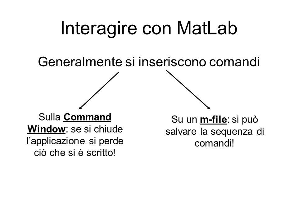 Interagire con MatLab Generalmente si inseriscono comandi Sulla Command Window: se si chiude lapplicazione si perde ciò che si è scritto! Su un m-file