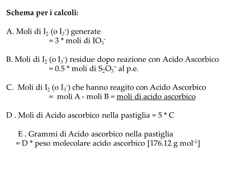 Schema per i calcoli: A. Moli di I 2 (o I 3 - ) generate = 3 * moli di IO 3 - B. Moli di I 2 (o I 3 - ) residue dopo reazione con Acido Ascorbico = 0.