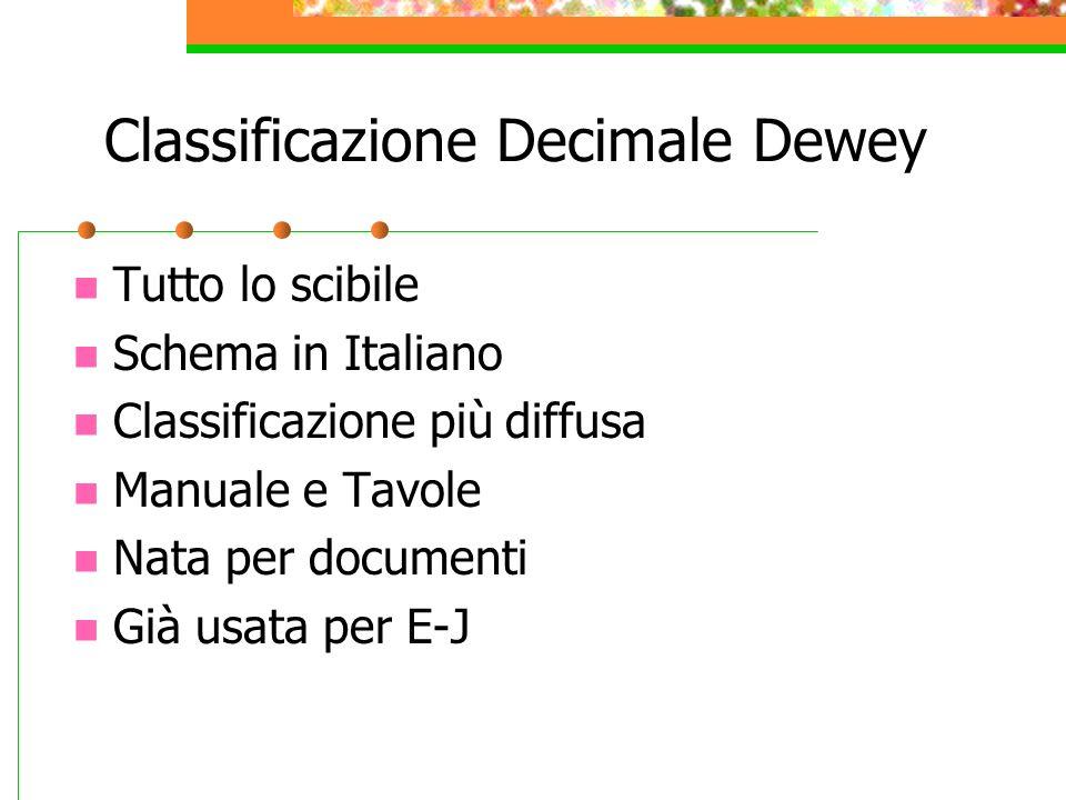 Classificazione Decimale Dewey Tutto lo scibile Schema in Italiano Classificazione più diffusa Manuale e Tavole Nata per documenti Già usata per E-J