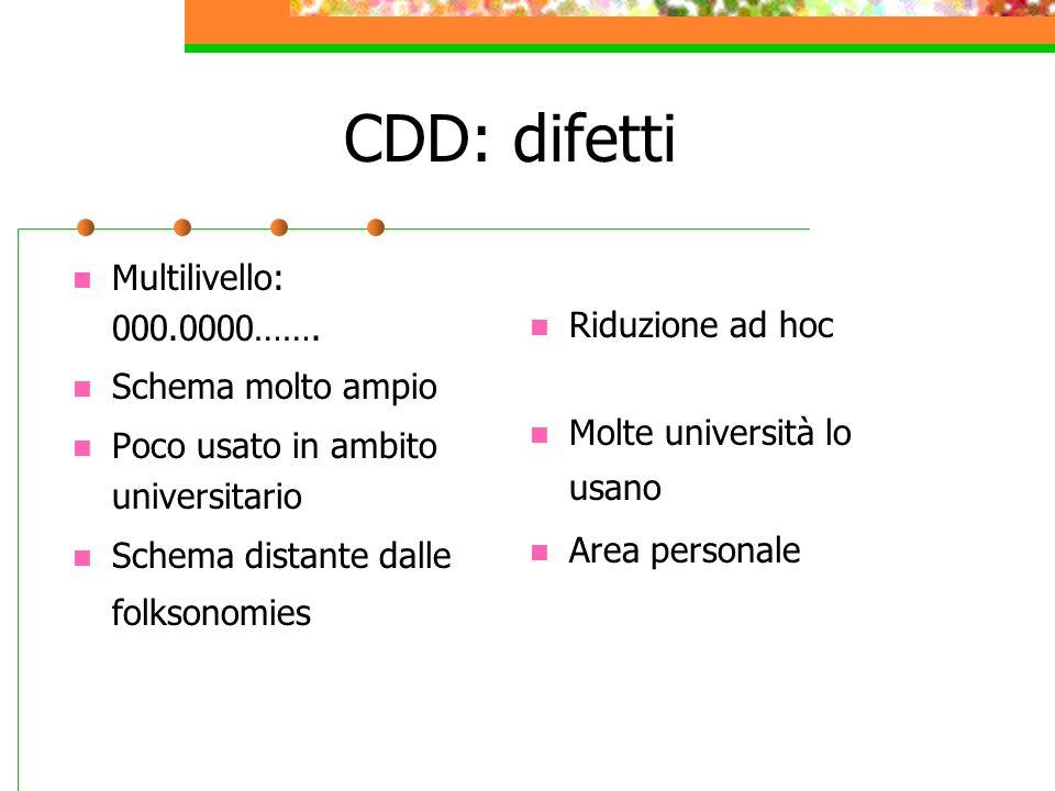 CDD: difetti Multilivello: 000.0000…….