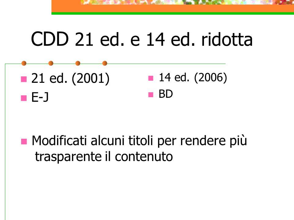 CDD 21 ed.e 14 ed. ridotta 21 ed. (2001) E-J 14 ed.