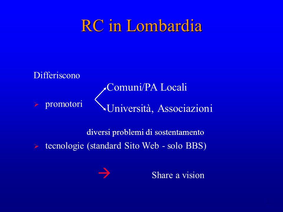 22 Differiscono promotori diversi problemi di sostentamento tecnologie (standard Sito Web - solo BBS) Share a vision RC in Lombardia Comuni/PA Locali Università, Associazioni