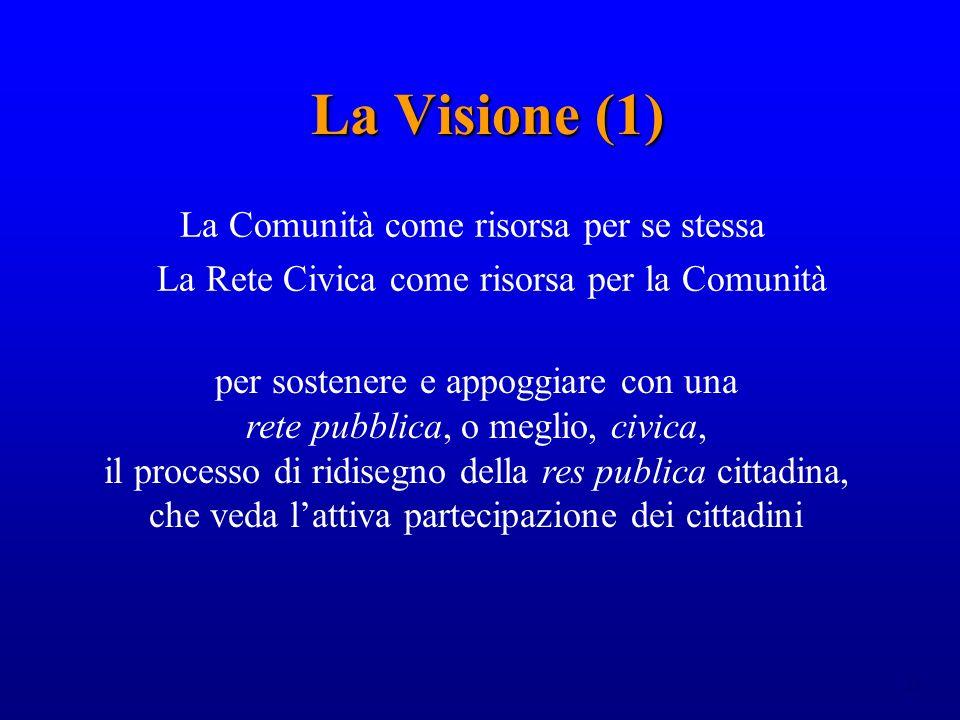 23 La Visione (1) La Comunità come risorsa per se stessa La Rete Civica come risorsa per la Comunità per sostenere e appoggiare con una rete pubblica, o meglio, civica, il processo di ridisegno della res publica cittadina, che veda lattiva partecipazione dei cittadini