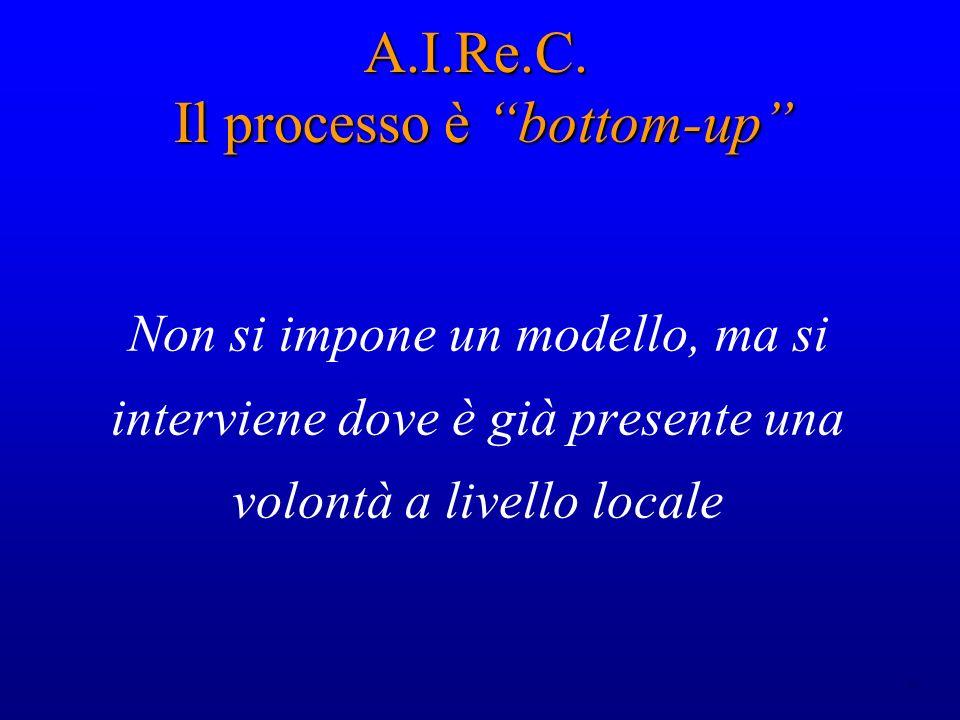 34 A.I.Re.C.