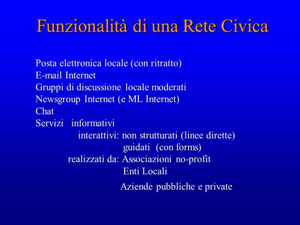 7 Funzionalità di una Rete Civica Posta elettronica locale (con ritratto) E-mail Internet Gruppi di discussione locale moderati Newsgroup Internet (e ML Internet) Chat Servizi informativi interattivi: non strutturati (linee dirette) guidati (con forms) realizzati da: Associazioni no-profit Enti Locali Aziende pubbliche e private