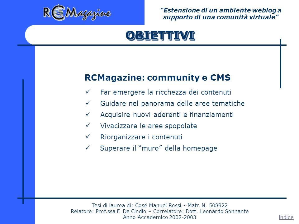OBIETTIVIOBIETTIVI Estensione di un ambiente weblog a supporto di una comunità virtuale Tesi di laurea di: Cosé Manuel Rossi - Matr.
