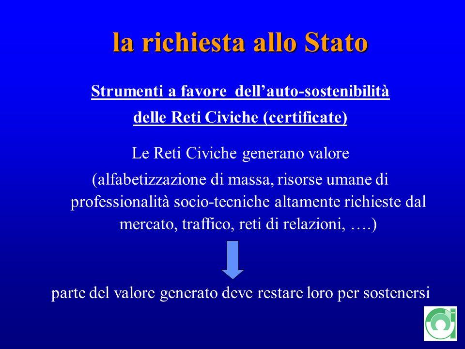 17 la richiesta allo Stato la richiesta allo Stato Strumenti a favore dellauto-sostenibilità delle Reti Civiche (certificate) Le Reti Civiche generano