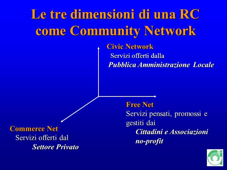 4 Le tre dimensioni di una RC come Community Network Civic Network Servizi offerti dalla Servizi offerti dalla Pubblica Amministrazione Locale Pubblic