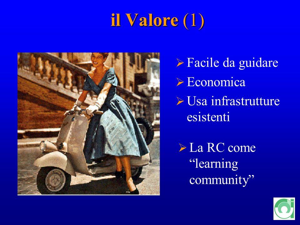 7 Facile da guidare Economica Usa infrastrutture esistenti La RC come learning community il Valore (1)