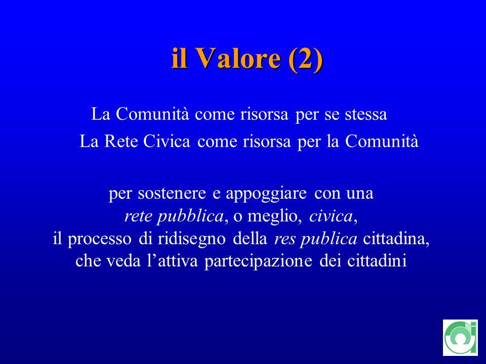 8 il Valore (2) La Comunità come risorsa per se stessa La Rete Civica come risorsa per la Comunità per sostenere e appoggiare con una rete pubblica, o
