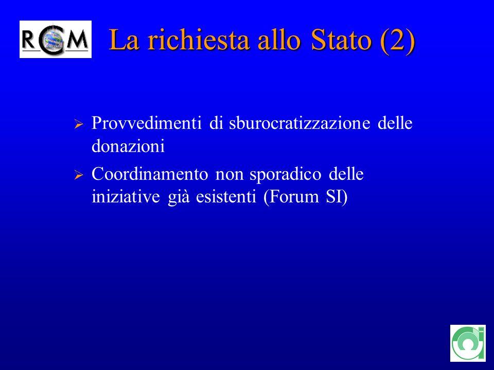 14 La richiesta allo Stato (2) La richiesta allo Stato (2) Provvedimenti di sburocratizzazione delle donazioni Coordinamento non sporadico delle iniziative già esistenti (Forum SI)