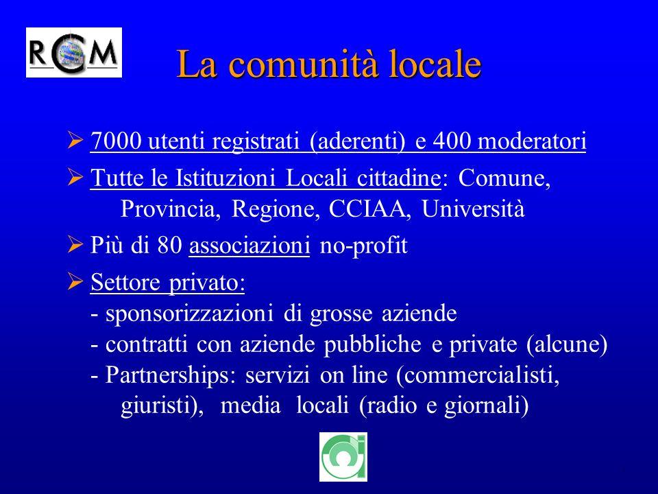 3 La comunità locale 7000 utenti registrati (aderenti) e 400 moderatori Tutte le Istituzioni Locali cittadine: Comune, Provincia, Regione, CCIAA, Univ