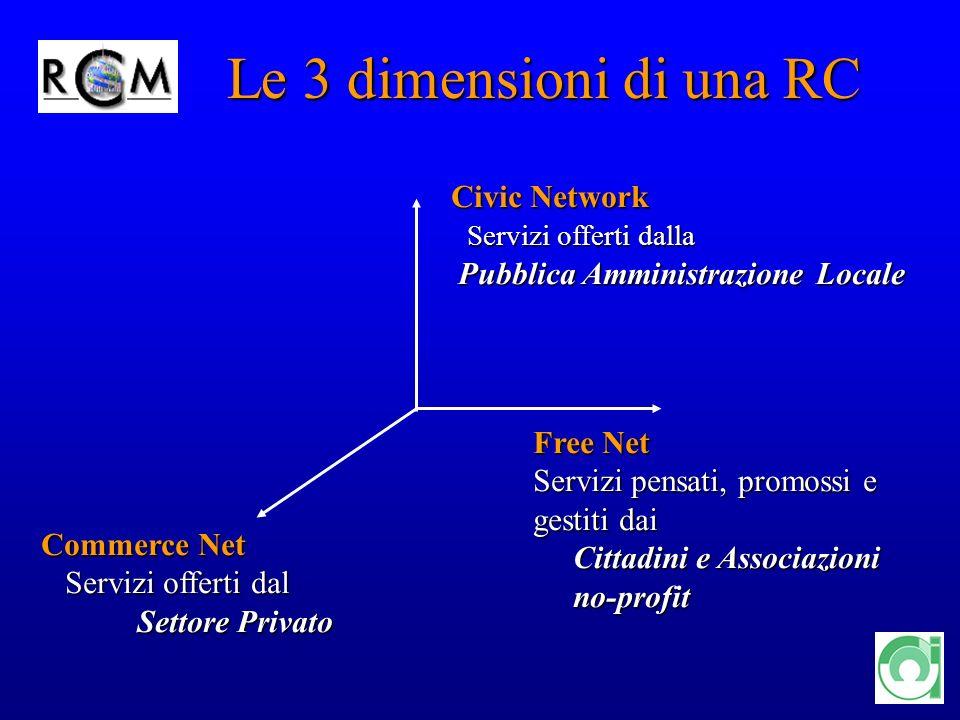7 Le 3 dimensioni di una RC Civic Network Servizi offerti dalla Servizi offerti dalla Pubblica Amministrazione Locale Pubblica Amministrazione Locale