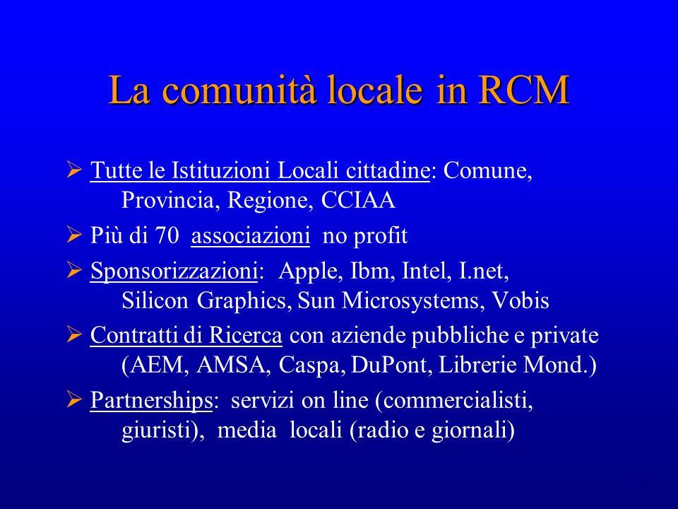 10 La comunità locale in RCM Tutte le Istituzioni Locali cittadine: Comune, Provincia, Regione, CCIAA Più di 70 associazioni no profit Sponsorizzazion