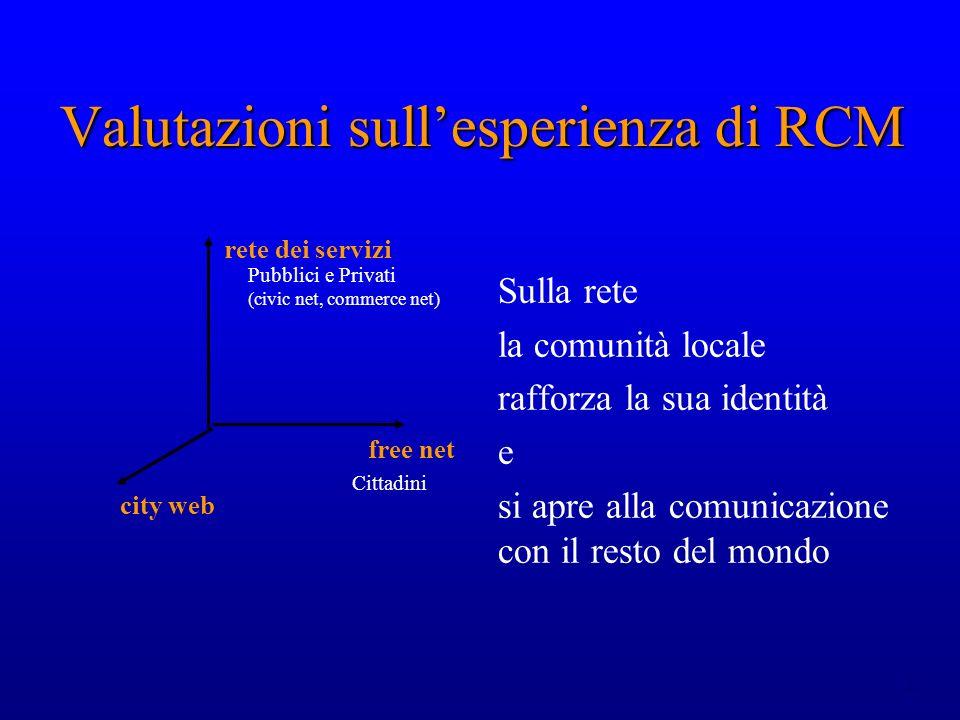 25 Valutazioni sullesperienza di RCM free net Cittadini rete dei servizi Pubblici e Privati (civic net, commerce net) city web Sulla rete la comunità