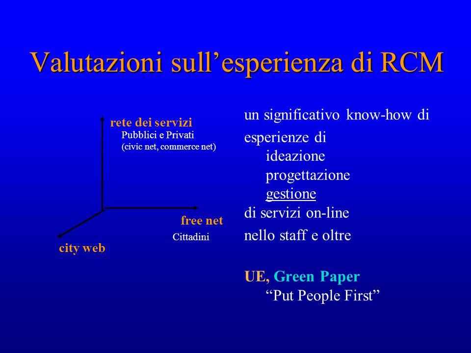 27 Valutazioni sullesperienza di RCM free net Cittadini rete dei servizi Pubblici e Privati (civic net, commerce net) city web un significativo know-h