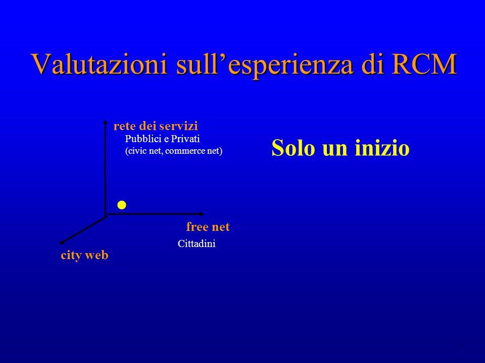 28 Valutazioni sullesperienza di RCM free net Cittadini rete dei servizi Pubblici e Privati (civic net, commerce net) city web Solo un inizio.