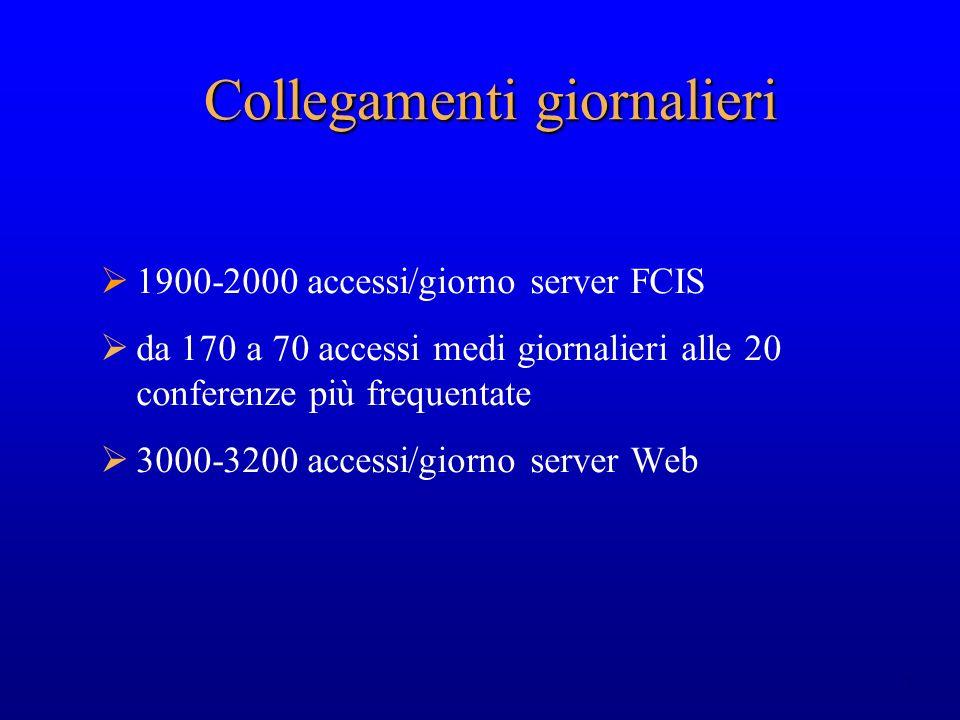 7 Collegamenti giornalieri 1900-2000 accessi/giorno server FCIS da 170 a 70 accessi medi giornalieri alle 20 conferenze più frequentate 3000-3200 acce