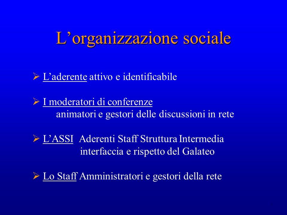 9 Lorganizzazione sociale Laderente attivo e identificabile I moderatori di conferenze animatori e gestori delle discussioni in rete LASSI Aderenti St