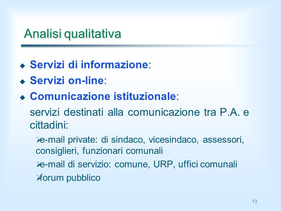 13 Analisi qualitativa Servizi di informazione: Servizi on-line: Comunicazione istituzionale: servizi destinati alla comunicazione tra P.A. e cittadin