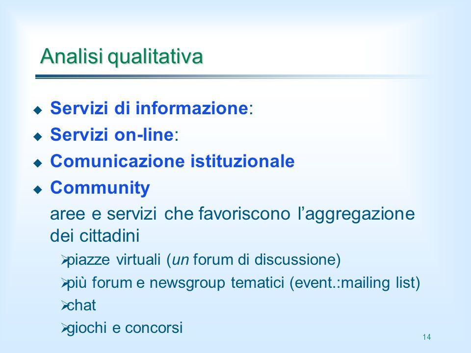 14 Analisi qualitativa Servizi di informazione: Servizi on-line: Comunicazione istituzionale Community aree e servizi che favoriscono laggregazione de