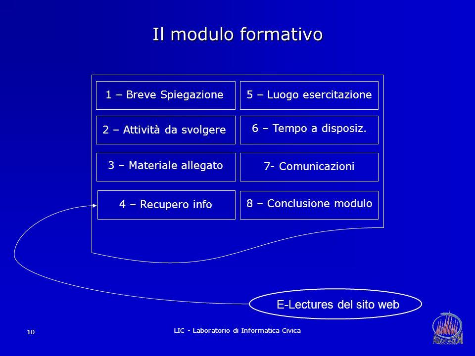 LIC - Laboratorio di Informatica Civica 10 Il modulo formativo 5 – Luogo esercitazione1 – Breve Spiegazione 2 – Attività da svolgere 3 – Materiale all