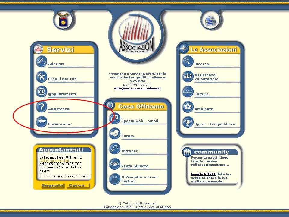 LIC - Laboratorio di Informatica Civica 2 Contesto del lavoro di Tesi il portale www.associazioni.milano.it –Spazio web, email, schede informative, mo