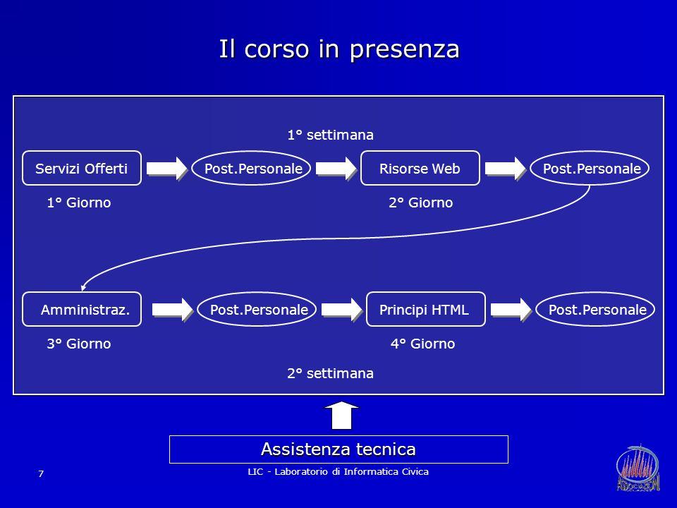 LIC - Laboratorio di Informatica Civica 7 Il corso in presenza Servizi OffertiPost.Personale Risorse Web Amministraz.Principi HTML 1° Giorno 3° Giorno