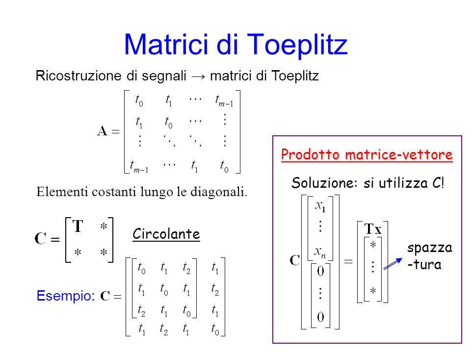 Matrici di Toeplitz Elementi costanti lungo le diagonali. Ricostruzione di segnali matrici di Toeplitz Prodotto matrice-vettore Esempio: Soluzione: si