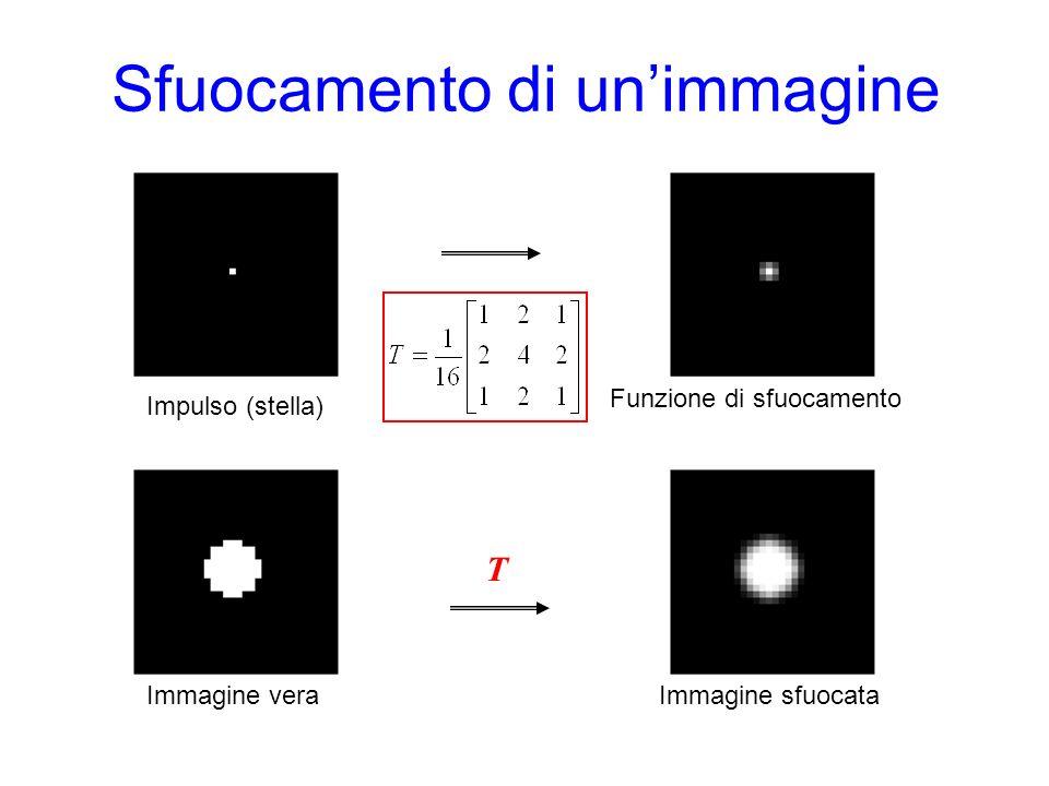 Sfuocamento di unimmagine T Impulso (stella) Funzione di sfuocamento Immagine veraImmagine sfuocata