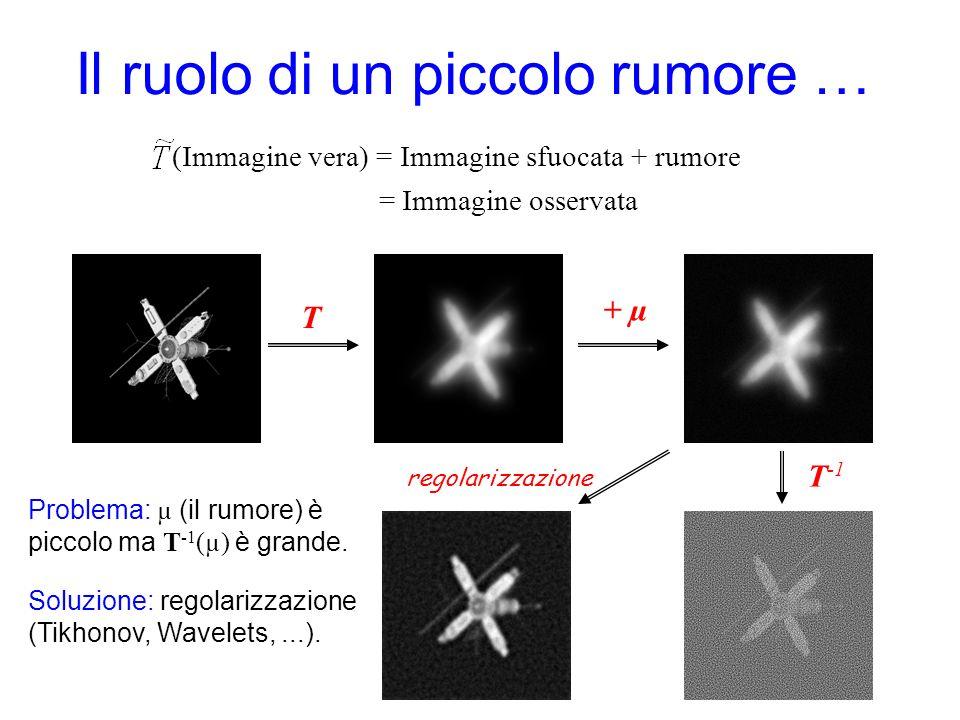 Il ruolo di un piccolo rumore … (Immagine vera) = Immagine sfuocata + rumore = Immagine osservata T + µ Problema: µ (il rumore) è piccolo ma T -1 (µ)