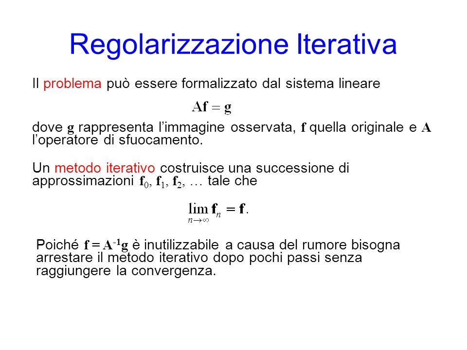 Regolarizzazione Iterativa Il problema può essere formalizzato dal sistema lineare dove g rappresenta limmagine osservata, f quella originale e A lope