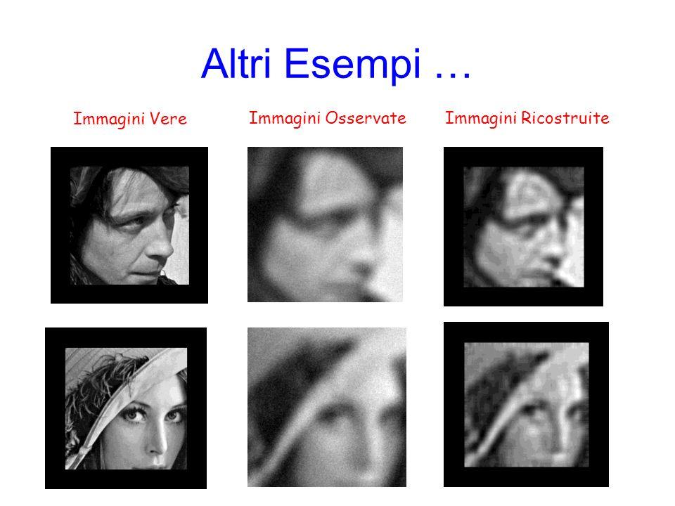Altri Esempi … Immagini Vere Immagini OsservateImmagini Ricostruite