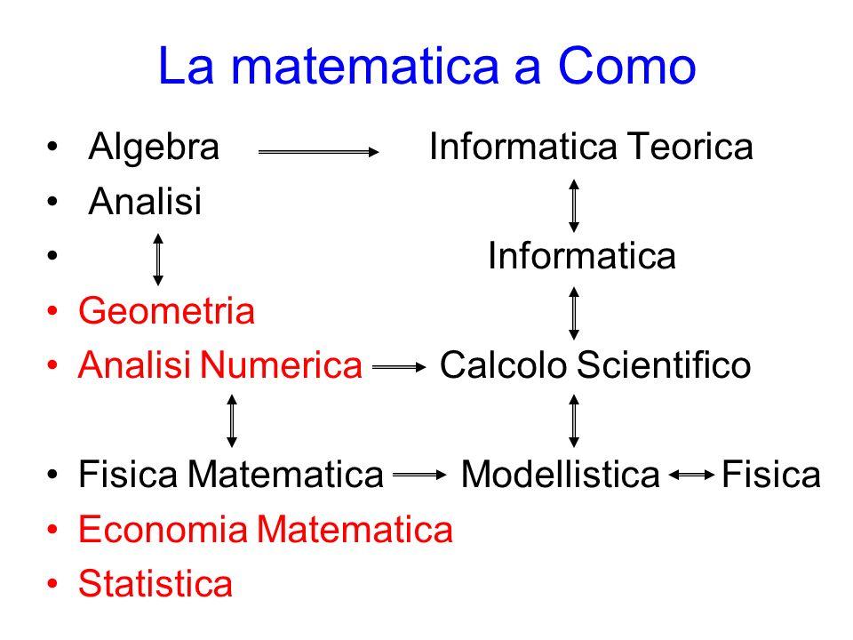 La matematica a Como Algebra Informatica Teorica Analisi Informatica Geometria Analisi Numerica Calcolo Scientifico Fisica Matematica Modellistica Fis