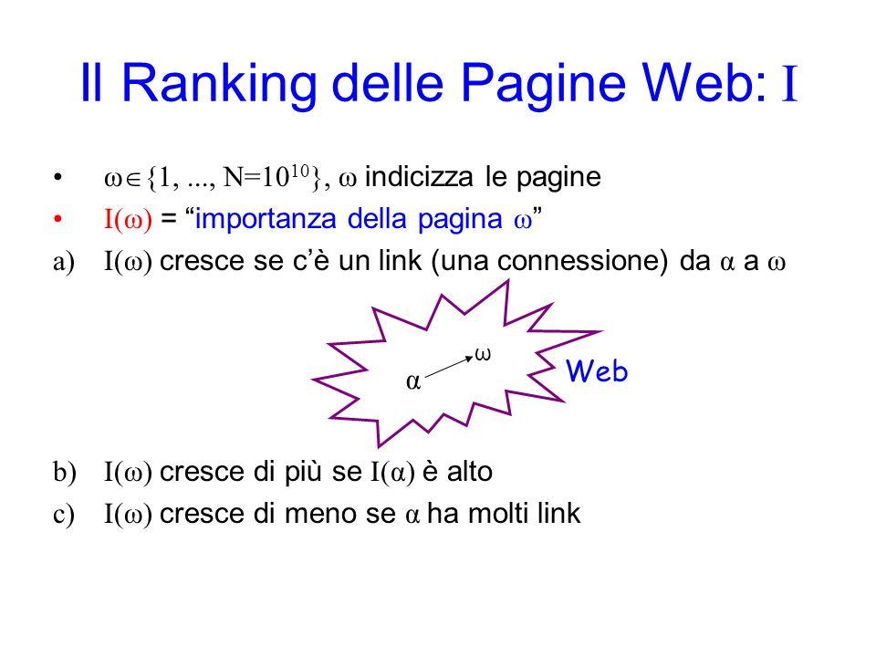 Il Ranking delle Pagine Web: I ω {1,..., N=10 10 }, ω indicizza le pagine I(ω) = importanza della pagina ω a)I(ω) cresce se cè un link (una connession