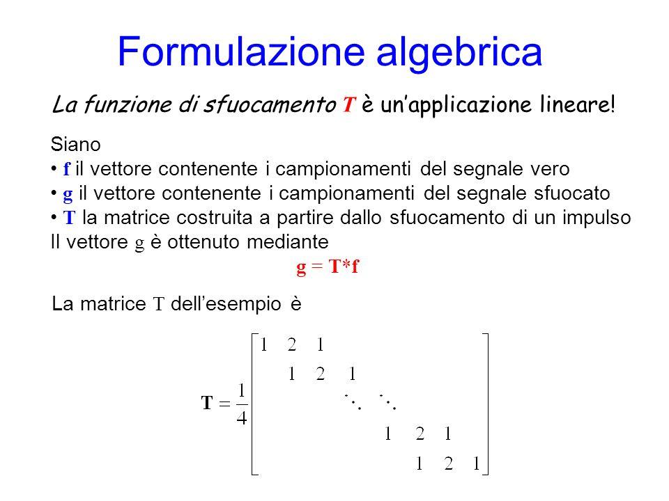 Formulazione algebrica La funzione di sfuocamento T è unapplicazione lineare! Siano f il vettore contenente i campionamenti del segnale vero g il vett