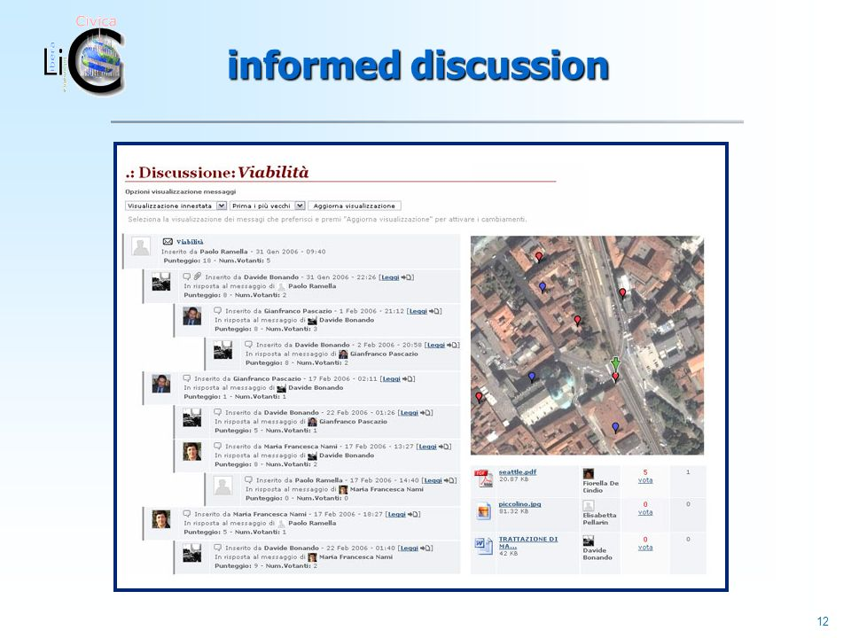 12 informed discussion