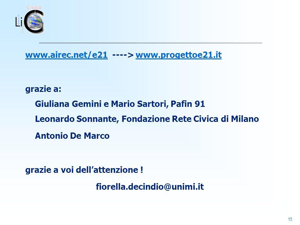 15 www.airec.net/e21www.airec.net/e21 ----> www.progettoe21.itwww.progettoe21.it grazie a: Giuliana Gemini e Mario Sartori, Pafin 91 Leonardo Sonnante, Fondazione Rete Civica di Milano Antonio De Marco grazie a voi dellattenzione .