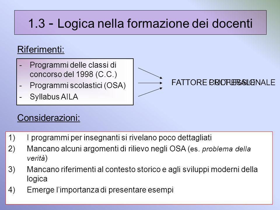 FATTORE PROFESSIONALE 1.3 - Logica nella formazione dei docenti Riferimenti: -Programmi delle classi di concorso del 1998 (C.C.) -Programmi scolastici