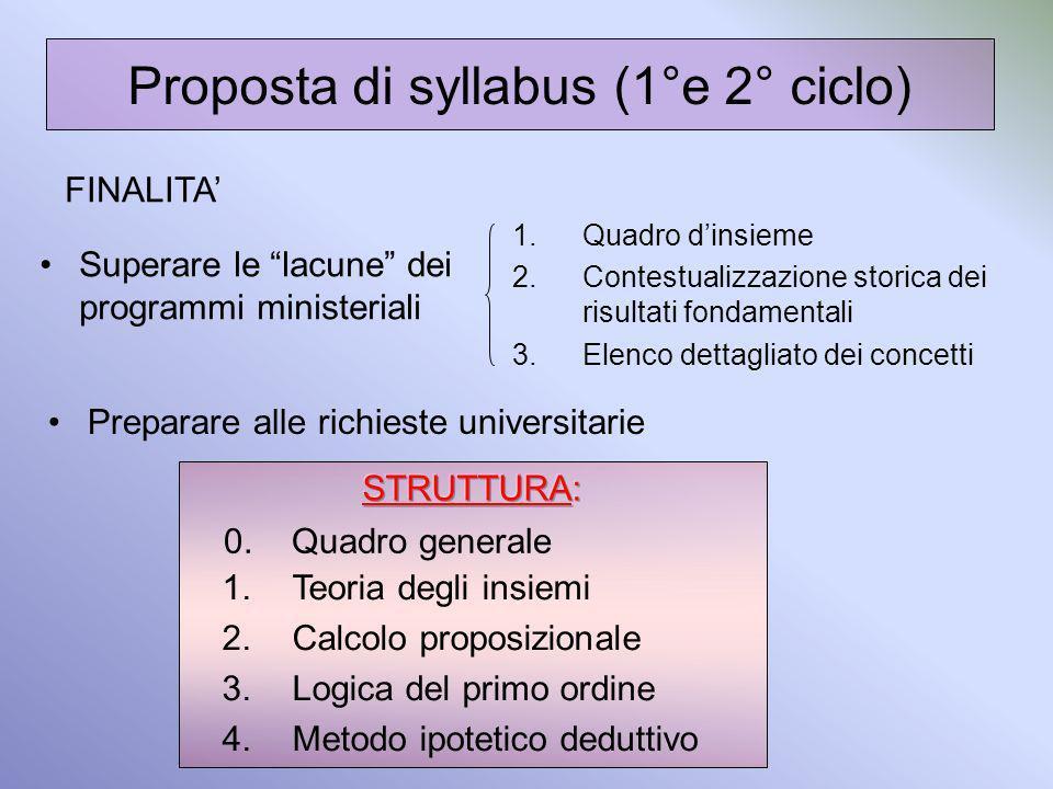 Proposta di syllabus (1°e 2° ciclo) 1.Teoria degli insiemi 2.Calcolo proposizionale 3.Logica del primo ordine 4.Metodo ipotetico deduttivo 0. Quadro g