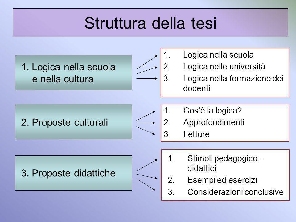 Struttura della tesi 1. Logica nella scuola e nella cultura 2. Proposte culturali 3. Proposte didattiche 1.Cosè la logica? 2.Approfondimenti 3.Letture
