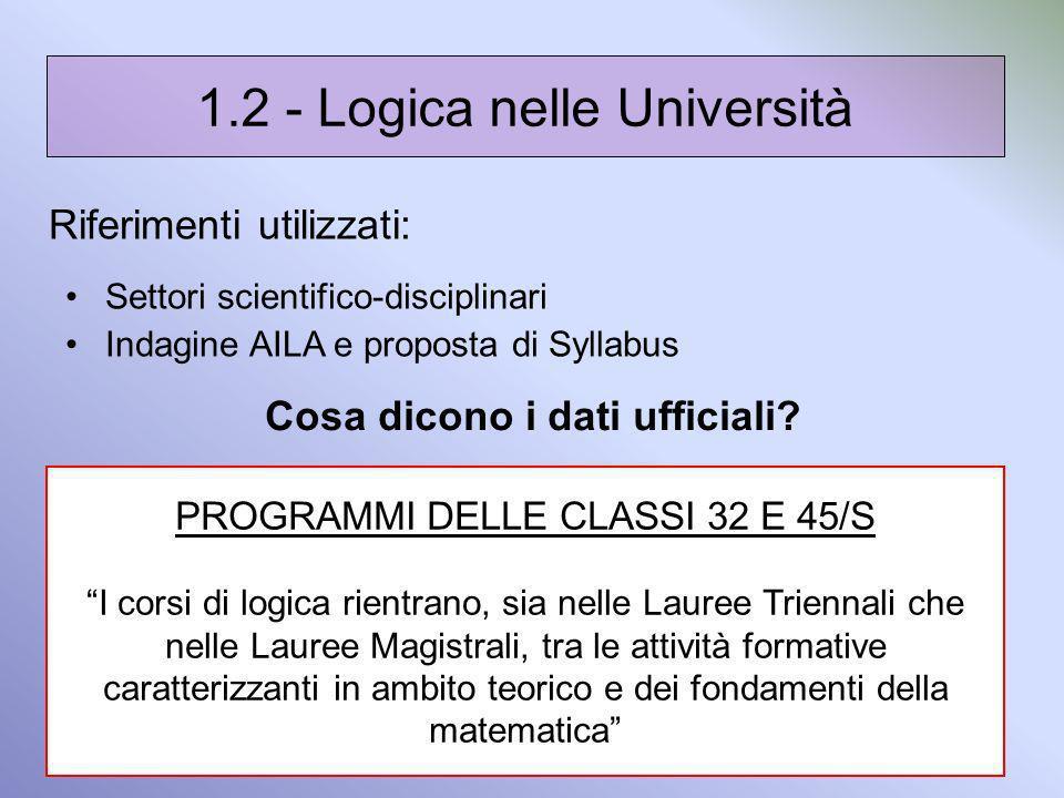 1.2 - Logica nelle Università Riferimenti utilizzati: Settori scientifico-disciplinari Indagine AILA e proposta di Syllabus Cosa dicono i dati ufficia