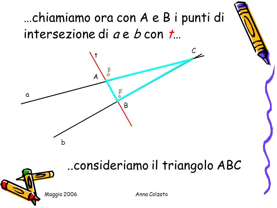 Maggio 2006Anna Colzato …per il teorema dellangolo esterno, > t a b C B A...MA…